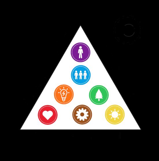 IPH Triangle